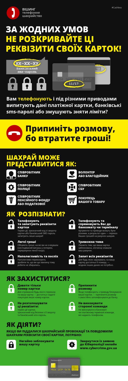 Infographic_Vishing_SAFE CARD
