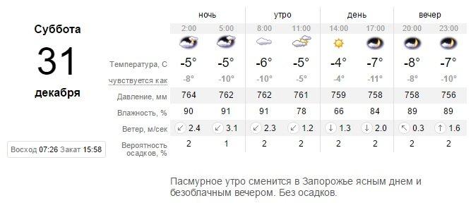 погода 1