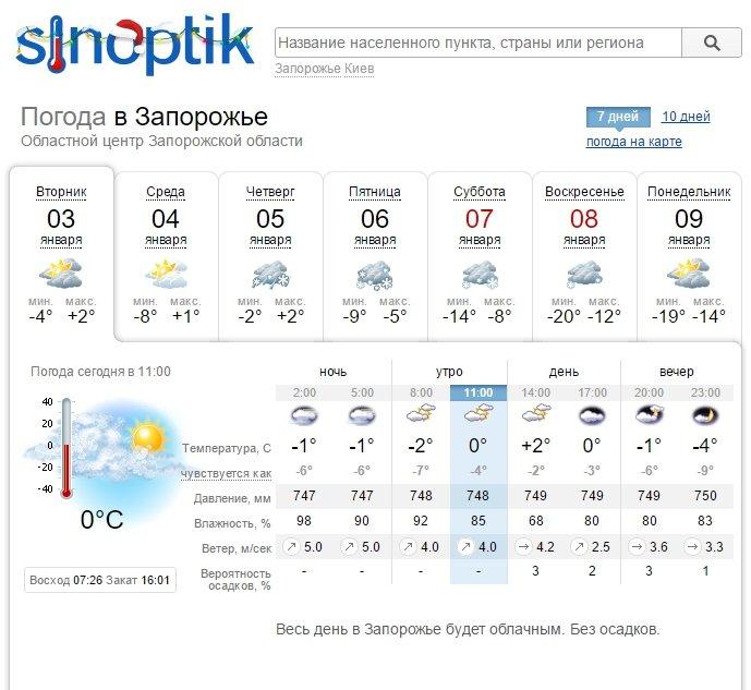 SINOPTIK Погода в Запорожье.