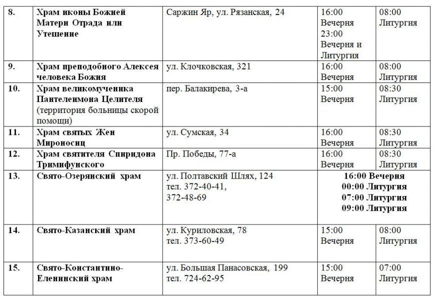 В храмах Харькова пройдут рождественские богослужения, фото-2