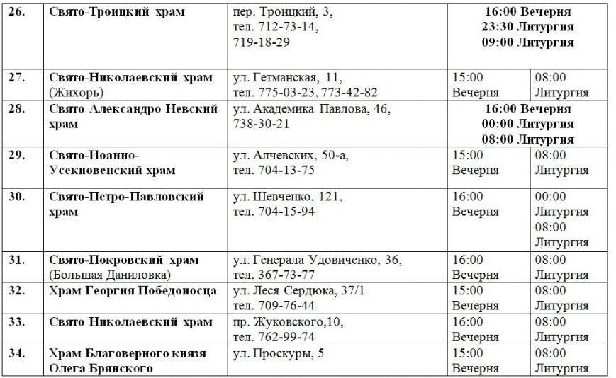 В храмах Харькова пройдут рождественские богослужения, фото-4