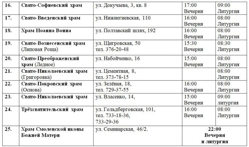 В храмах Харькова пройдут рождественские богослужения, фото-3