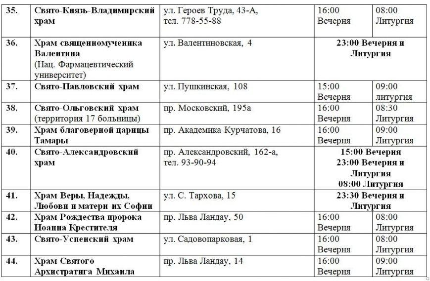 В храмах Харькова пройдут рождественские богослужения, фото-5