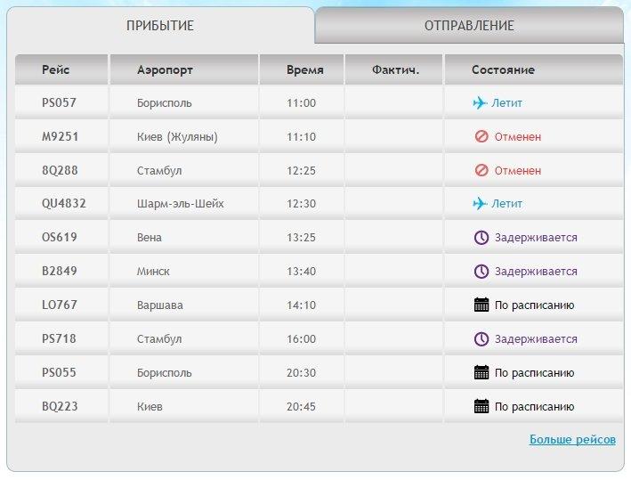Небо над Одессой закрыли для рейсов, фото-1