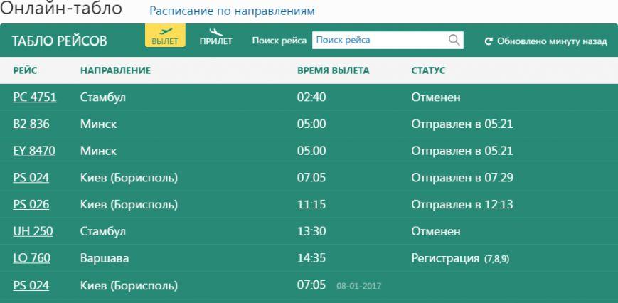 В Харькове отменили некоторые рейсы в Стамбул, фото-1