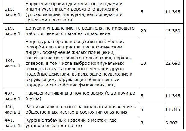 Kak-izmenyatsya-razmery-shtrafov-v-Kazahstane-v-2017-godu-YK-news.kz2_