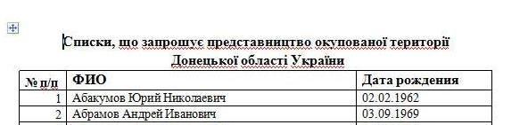 савченко_список