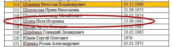 савченко_список_2