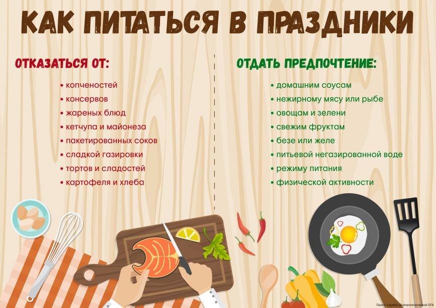 еда после праздников_01_рус-01