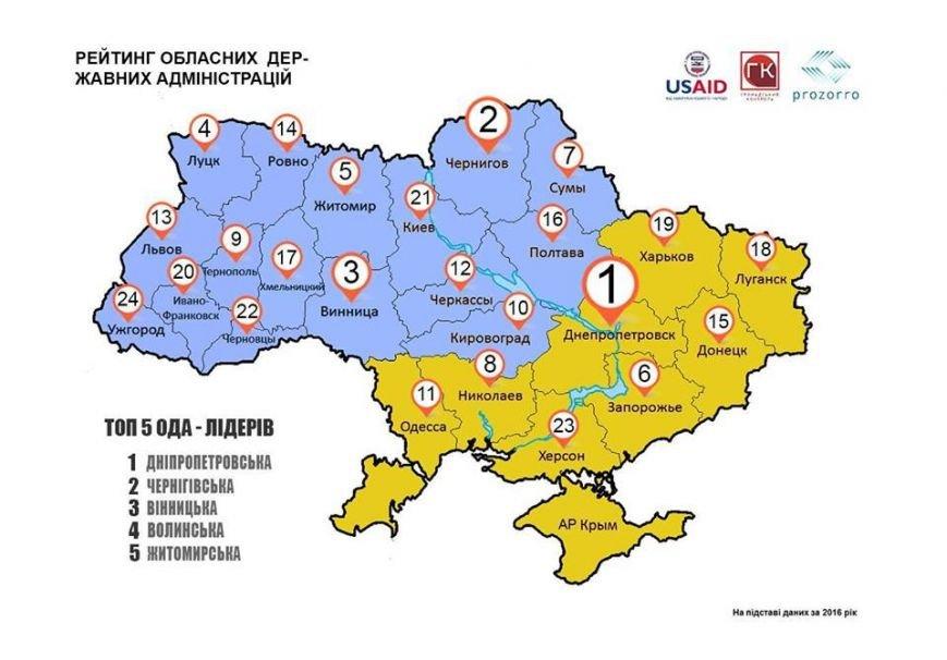 Запорожская область не вошла в лидеры по закупкам ProZorro, - ИНФОГРАФИКА, фото-1