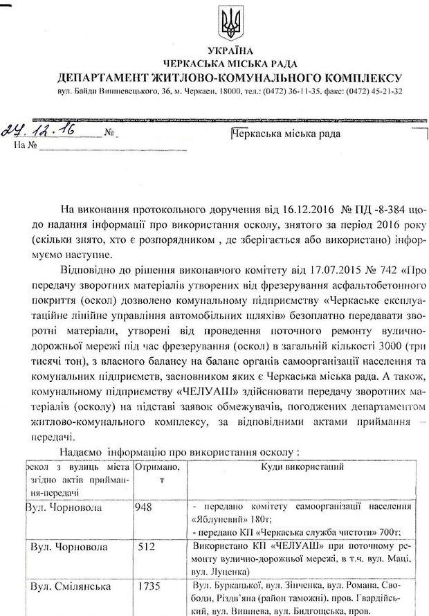 Оскол-1