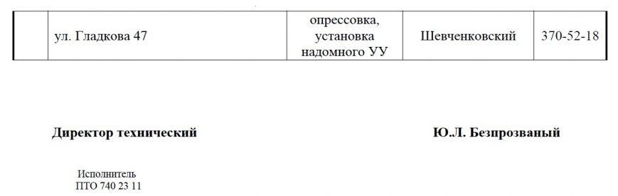 Завтра в Днепре отключат газ: СПИСОК АДРЕСОВ (ФОТО), фото-1
