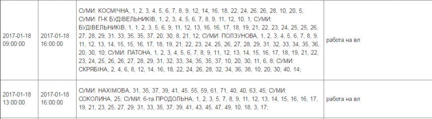 Завтра в Сумах продолжат отключать электричество (АДРЕСА), фото-2