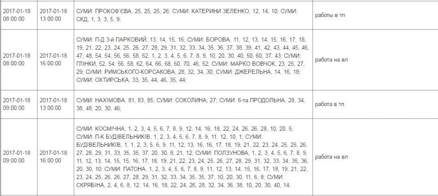 Завтра в Сумах продолжат отключать электричество (АДРЕСА), фото-1