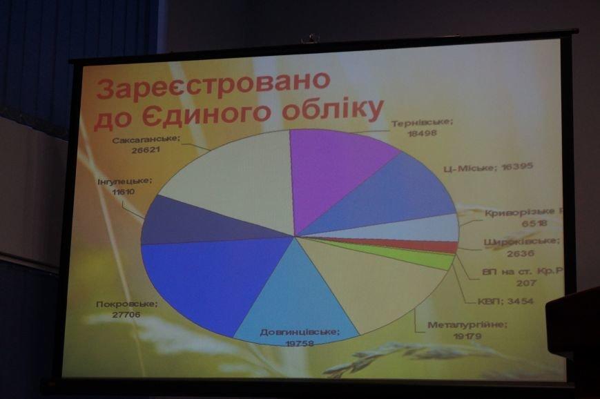 """""""Бандитский Кривой Рог"""": уровень преступности превысил показатели 8 областей (ФОТО), фото-3"""