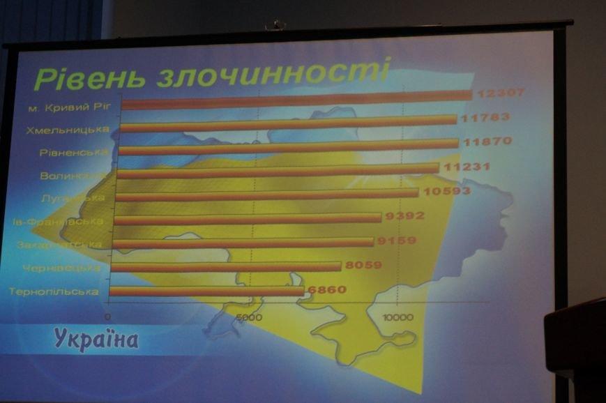 """""""Бандитский Кривой Рог"""": уровень преступности превысил показатели 8 областей (ФОТО), фото-6"""