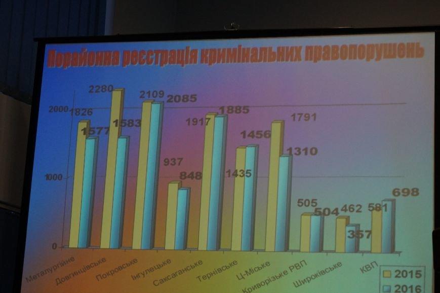 """""""Бандитский Кривой Рог"""": уровень преступности превысил показатели 8 областей (ФОТО), фото-5"""