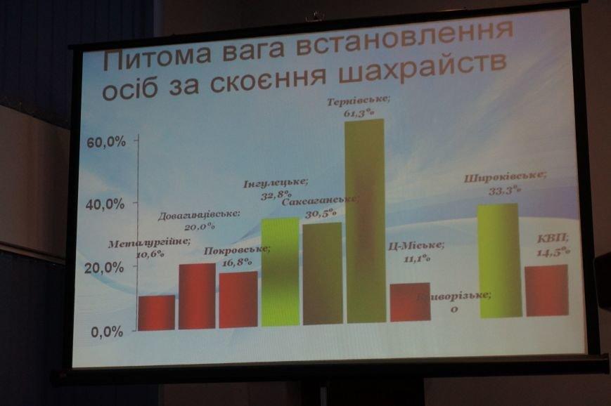 """""""Бандитский Кривой Рог"""": уровень преступности превысил показатели 8 областей (ФОТО), фото-18"""