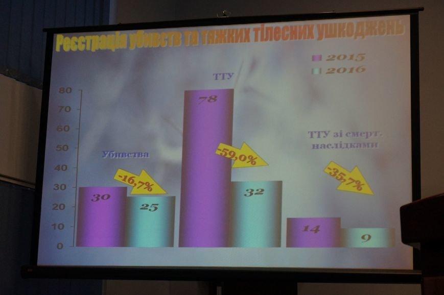 """""""Бандитский Кривой Рог"""": уровень преступности превысил показатели 8 областей (ФОТО), фото-11"""