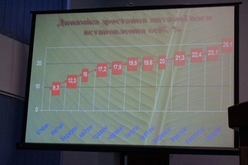 """""""Бандитский Кривой Рог"""": уровень преступности превысил показатели 8 областей (ФОТО), фото-8"""