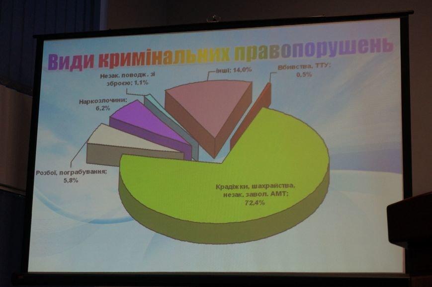 """""""Бандитский Кривой Рог"""": уровень преступности превысил показатели 8 областей (ФОТО), фото-9"""