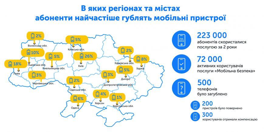 Статистика_МБ_17.01.2017_ua