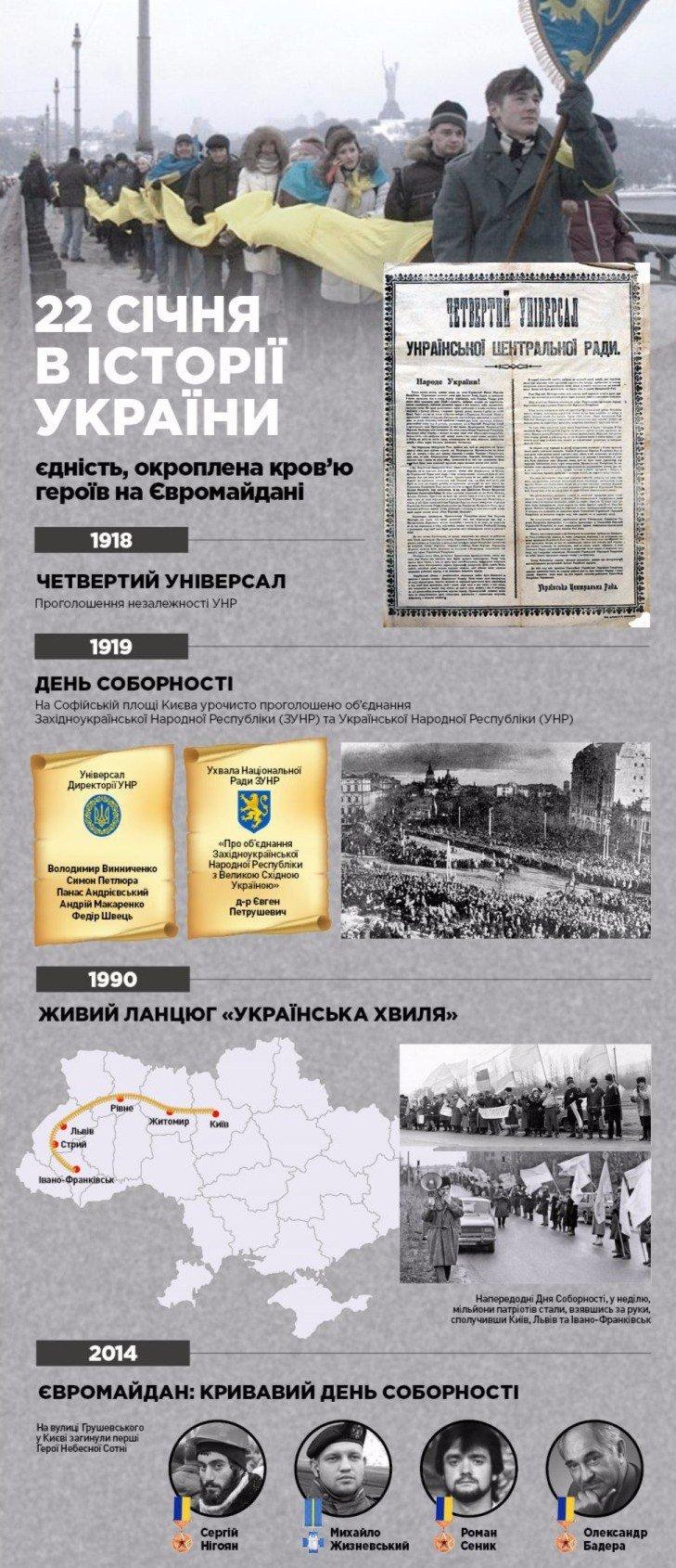 В День Соборности Украины убили Сергея Нигояна (ФОТО, ВИДЕО), фото-1