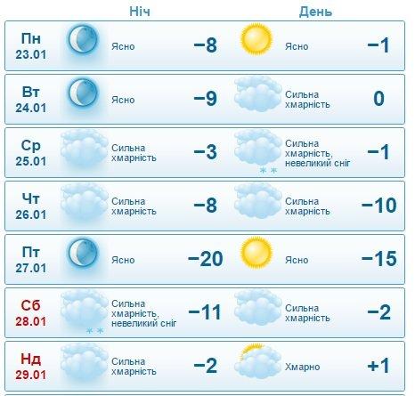 В Запорожье грядет похолодание до -20 градусов, фото-1