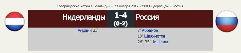 Сергей Абрамов забил в Голландии, фото-1