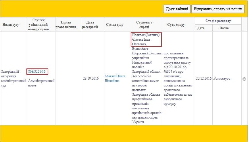 """Суд восстановил в должности запорожского полицейского, который """"провалил"""" аттестацию, фото-1"""