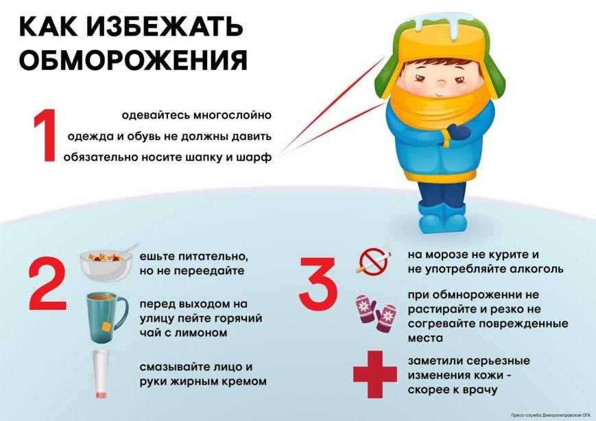 Обморожение_1