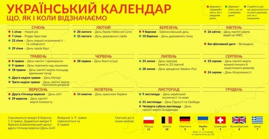 Уряд України збирається скасувати три державних свята (+КАЛЕНДАР), фото-1