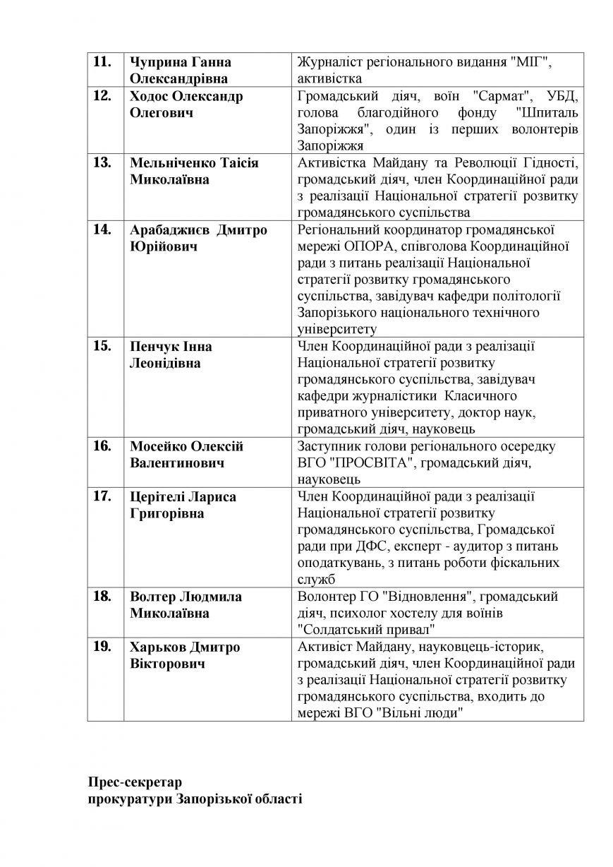 Кадровые перестановки в запорожской прокуратуре: какими людьми окружил себя Романов, фото-4