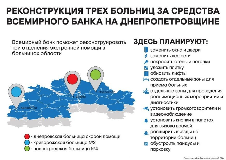 инфографика реконструкция больницы