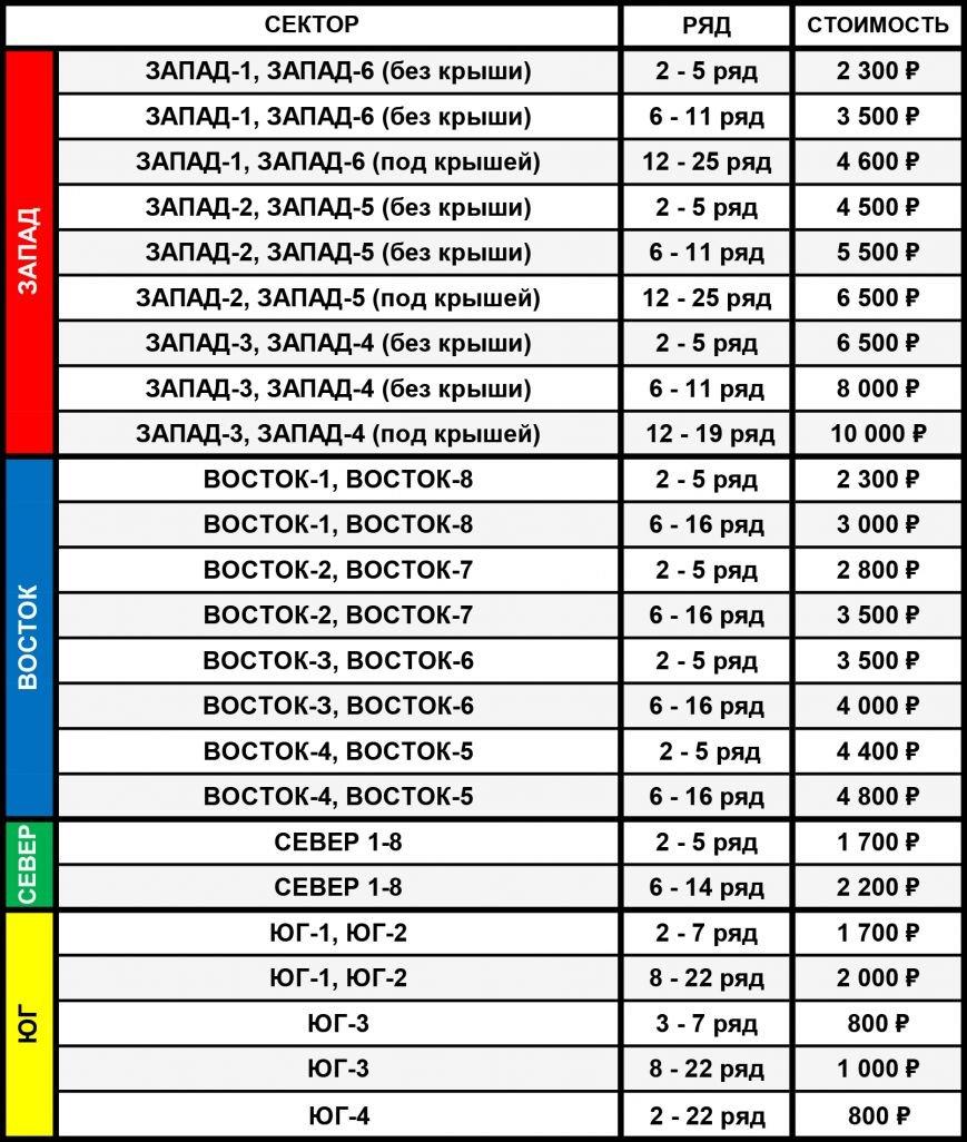 Стоимость билетов 2016-2017 Спарта