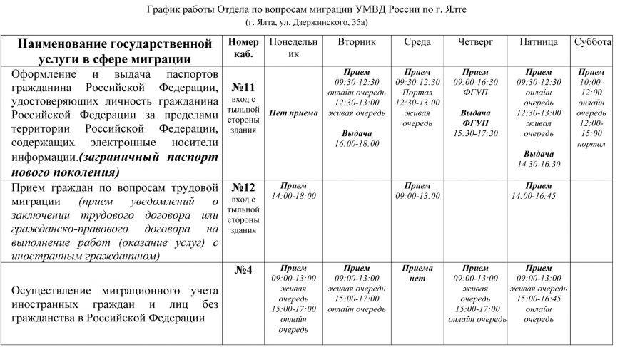 График работы ОВМ Ялта-1