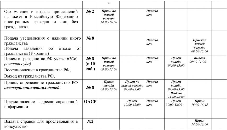 График работы ОВМ Ялта-3