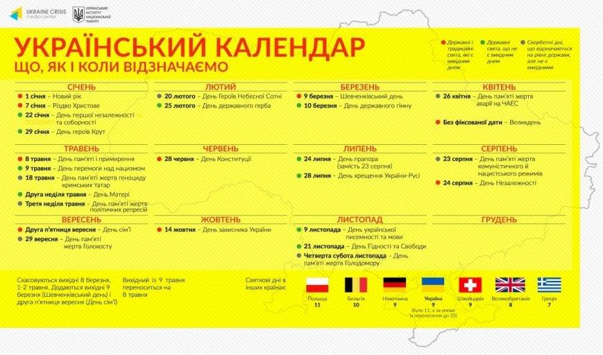 Какие праздники и памятные даты должны быть в Украине?, фото-1