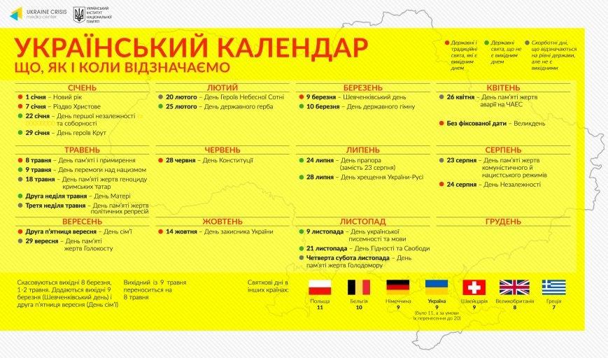 ukrayinskiy_kalendar_infografika