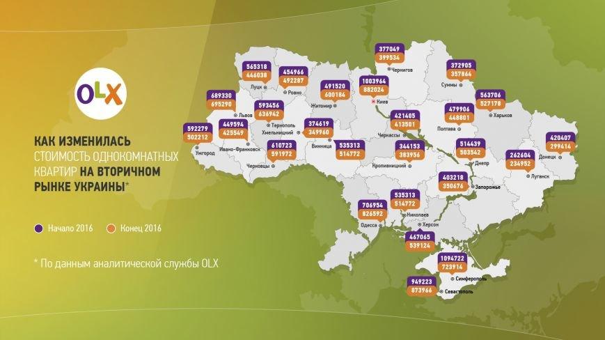 Недвижимость_карта_рус