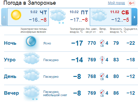 Погода 9-10
