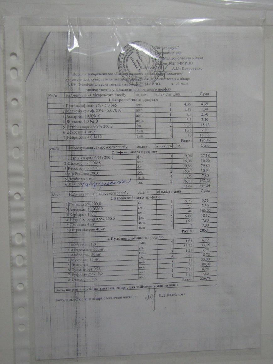 В больницах показали списки бесплатных лекарств для горожан, фото-4