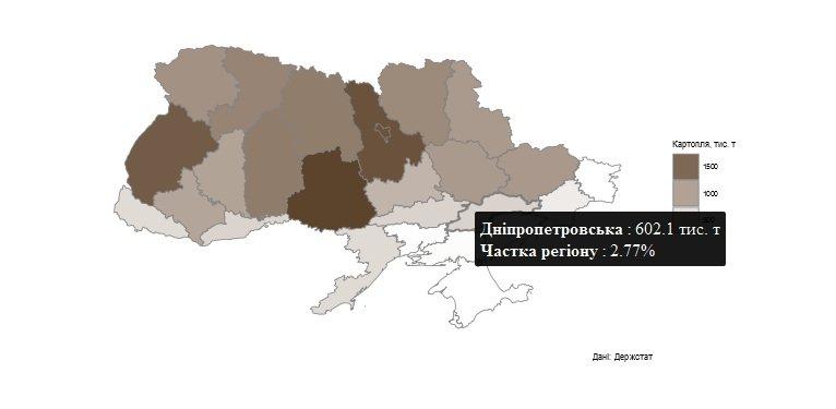 Стало известно, какие регионы кормят страну (ИНФОГРАФИКА), фото-2