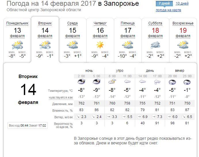 Погода на 14.02