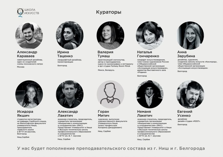 Белгородские художники создадут арт-карту сербского города Ниш, фото-1