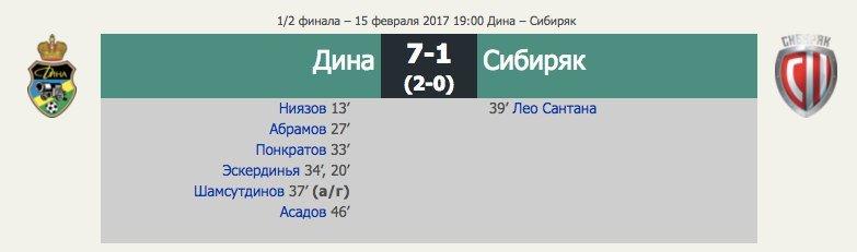 Сергей Абрамов снова забил, фото-1