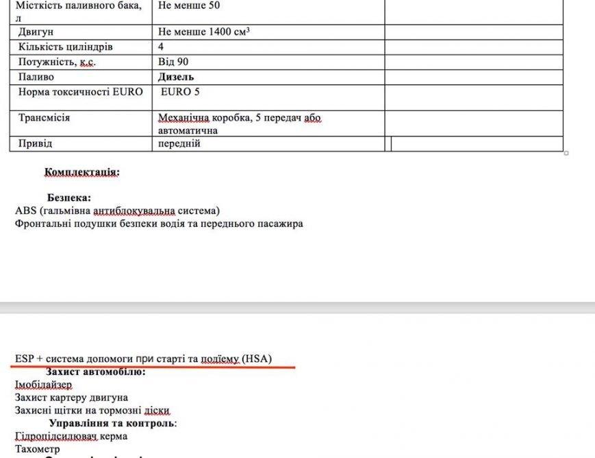 Мариупольские чиновники ищут автомобили на миллион гривен  (ФОТО), фото-3