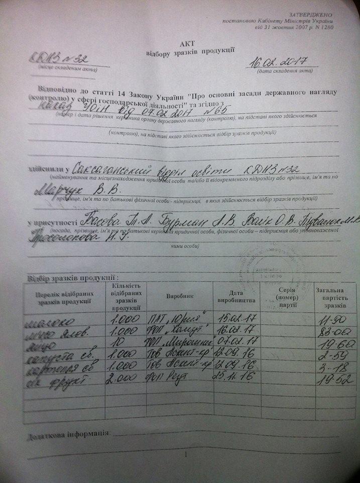 В двух районах Кривого Рога в школах и детсадах нет качественного масла (ФОТО), фото-1