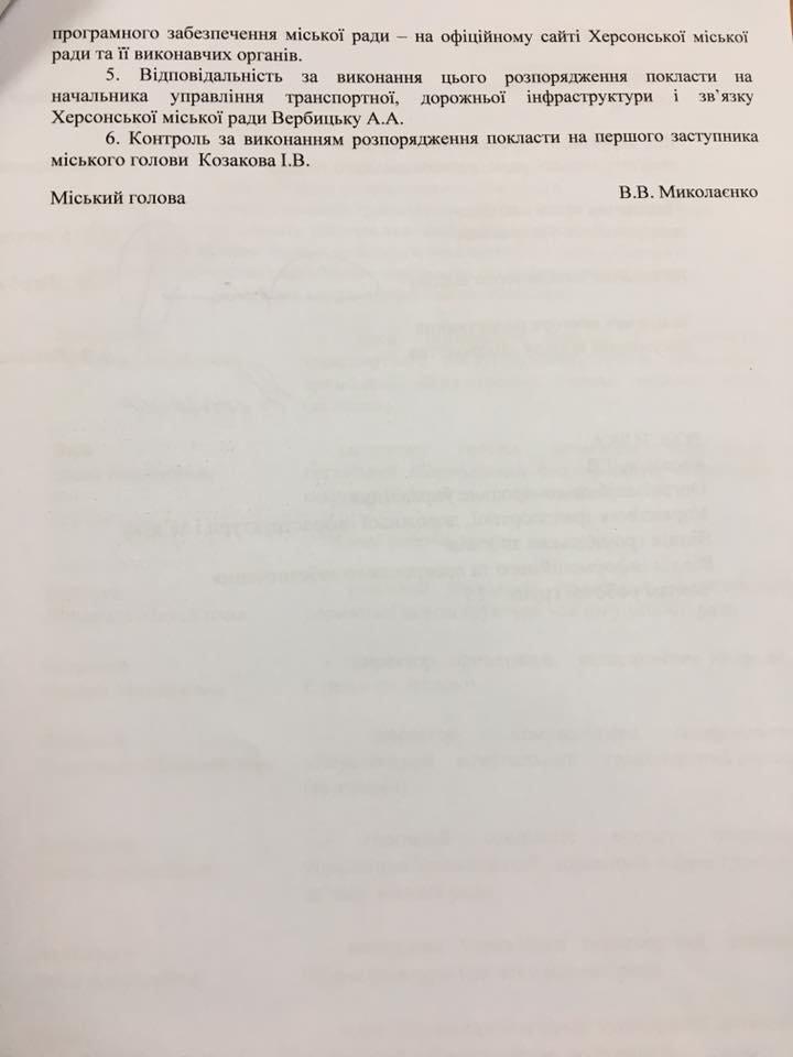 Херсонский горсовет подпишет создание рабочей группы «по маршруткам» (документы), фото-2