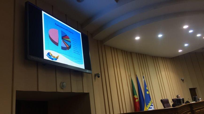 Криворожских депутатов учили готовить регуляторные акты и рассказывали о наказании за их неправильную подготовку(ФОТО), фото-24